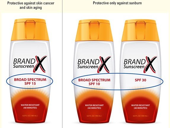 FDA-sunscreen-labeling-requirements-spf-and broad-spectrum